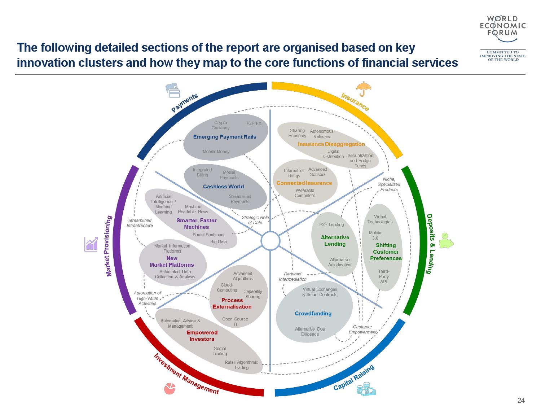 2015金融服务未来报告_000025