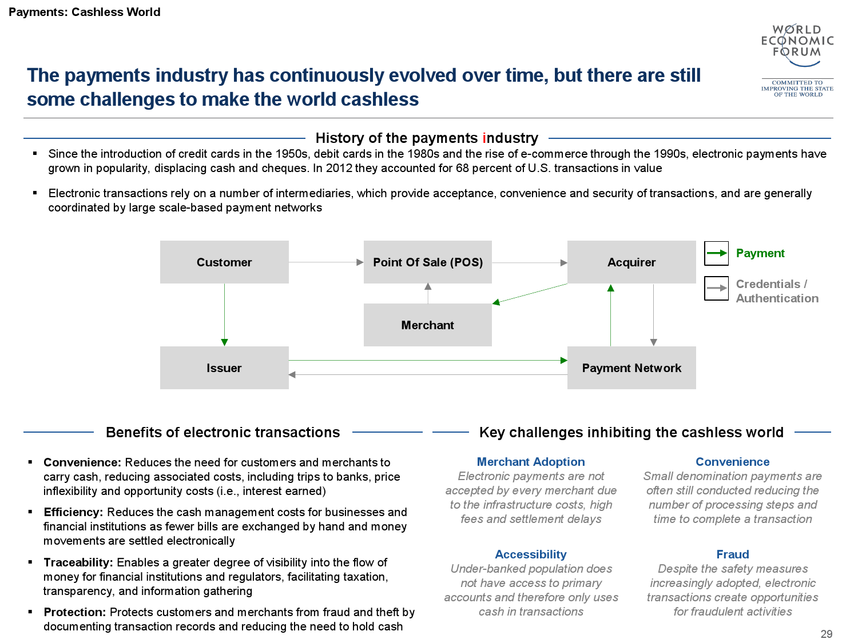 2015金融服务未来报告_000030