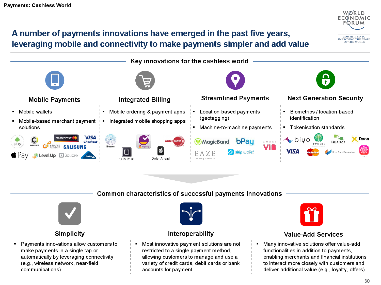2015金融服务未来报告_000031