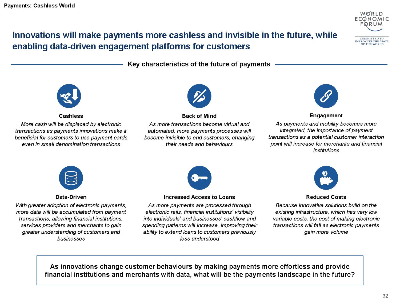 2015金融服务未来报告_000033