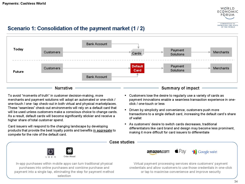 2015金融服务未来报告_000035