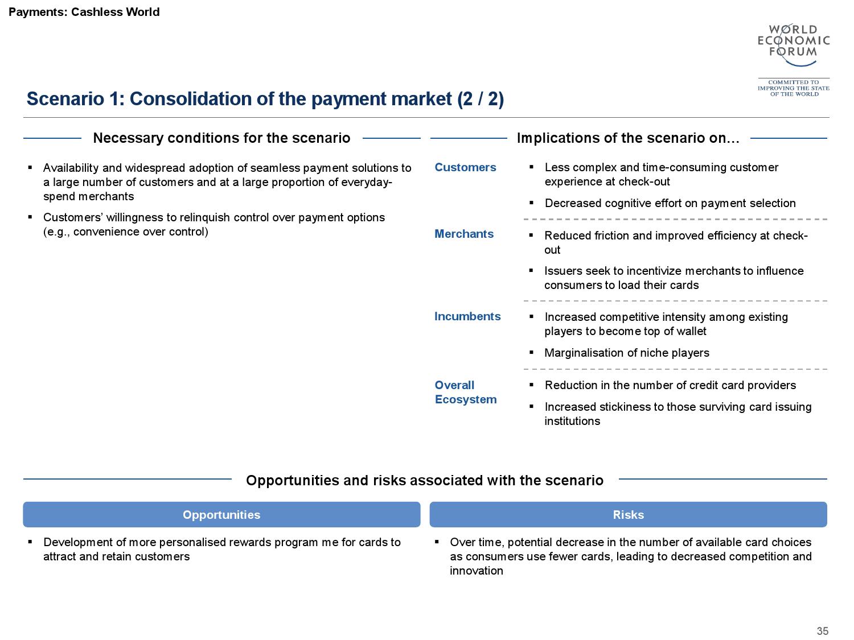 2015金融服务未来报告_000036