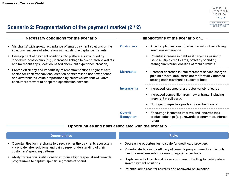 2015金融服务未来报告_000038