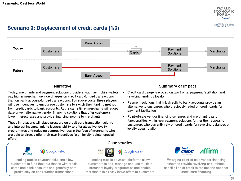 2015金融服务未来报告_000039