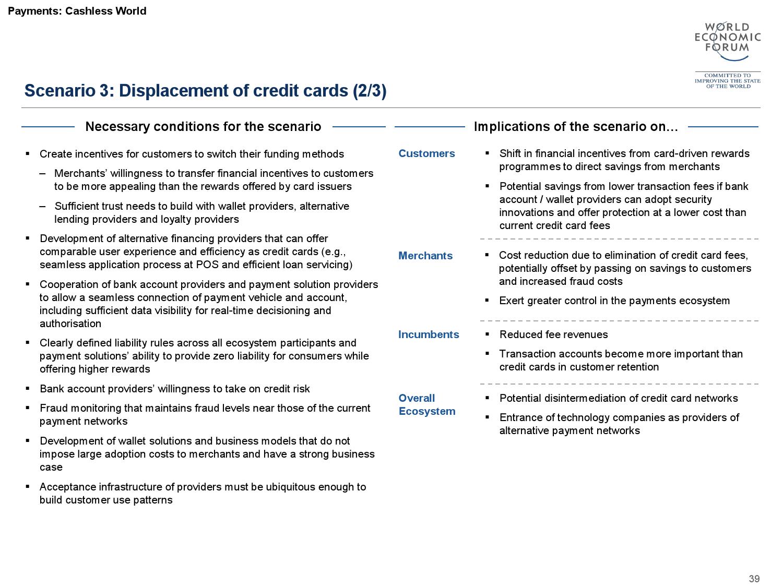 2015金融服务未来报告_000040