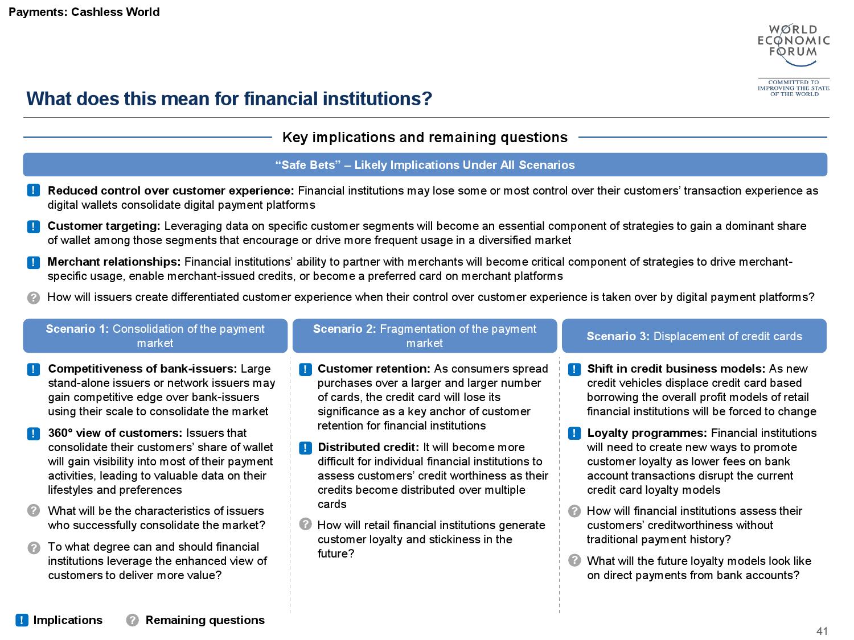 2015金融服务未来报告_000042