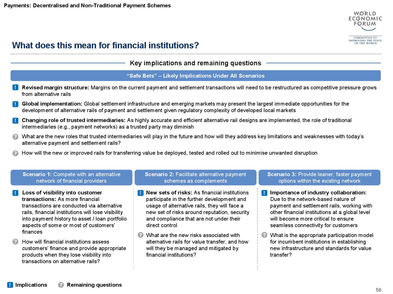 2015金融服务未来报告_000057