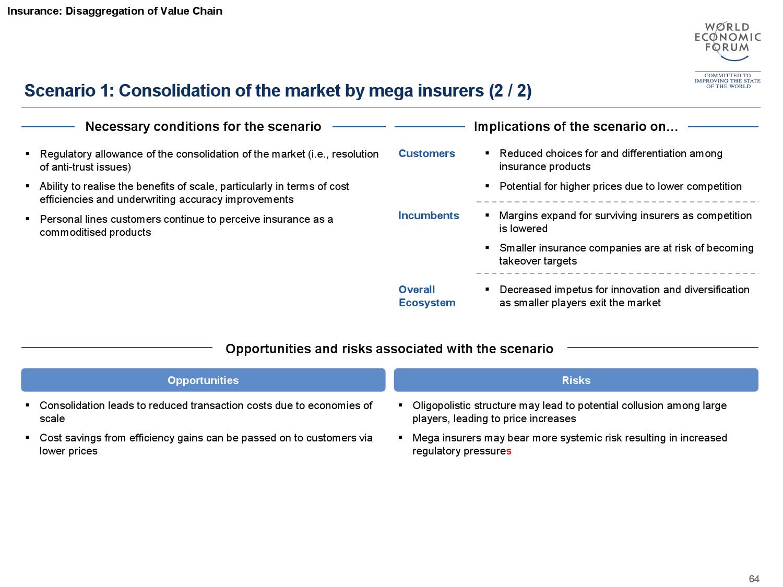 2015金融服务未来报告_000065