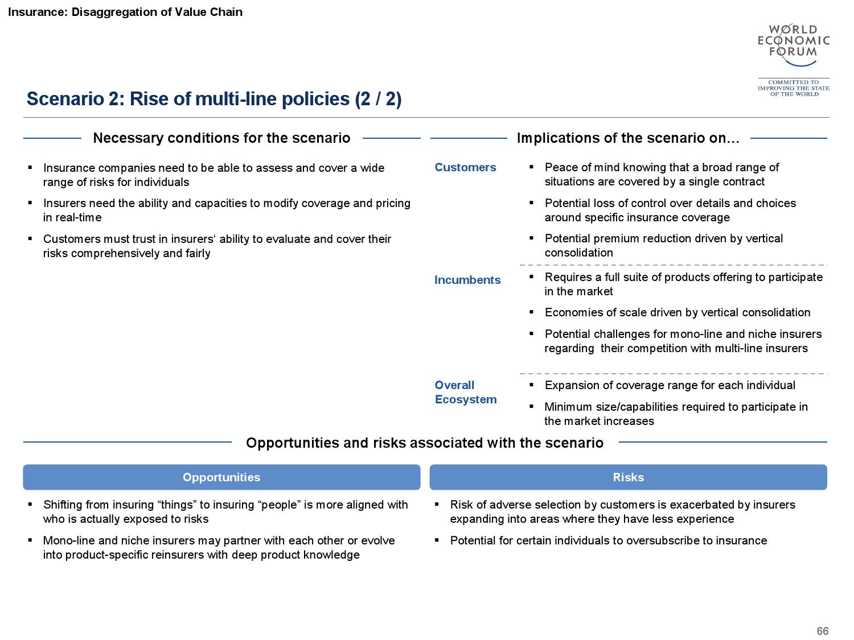 2015金融服务未来报告_000067