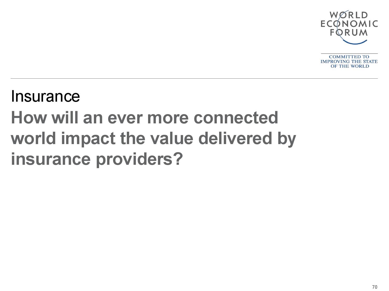 2015金融服务未来报告_000071