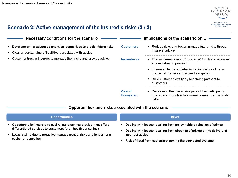 2015金融服务未来报告_000081