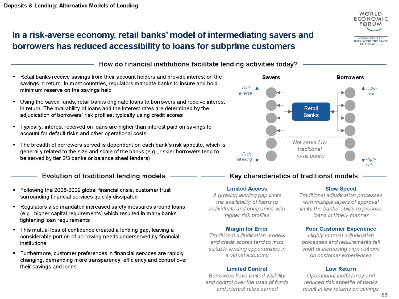 2015金融服务未来报告_000087