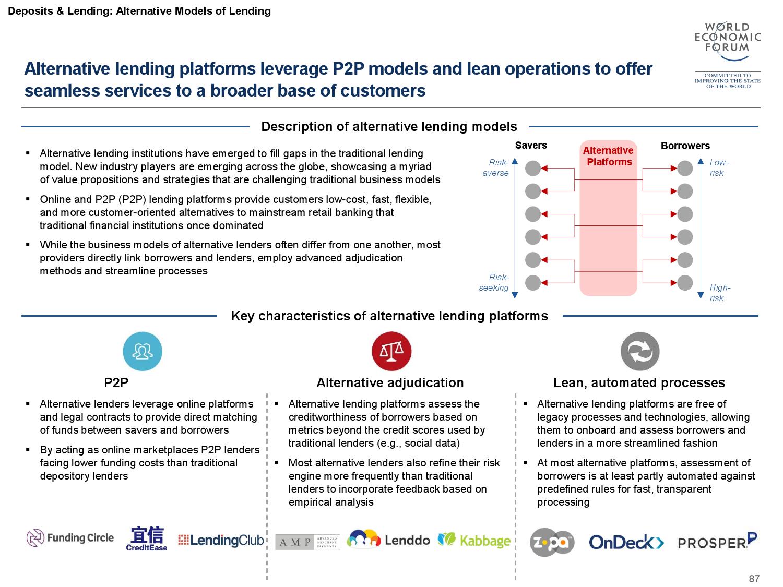 2015金融服务未来报告_000088