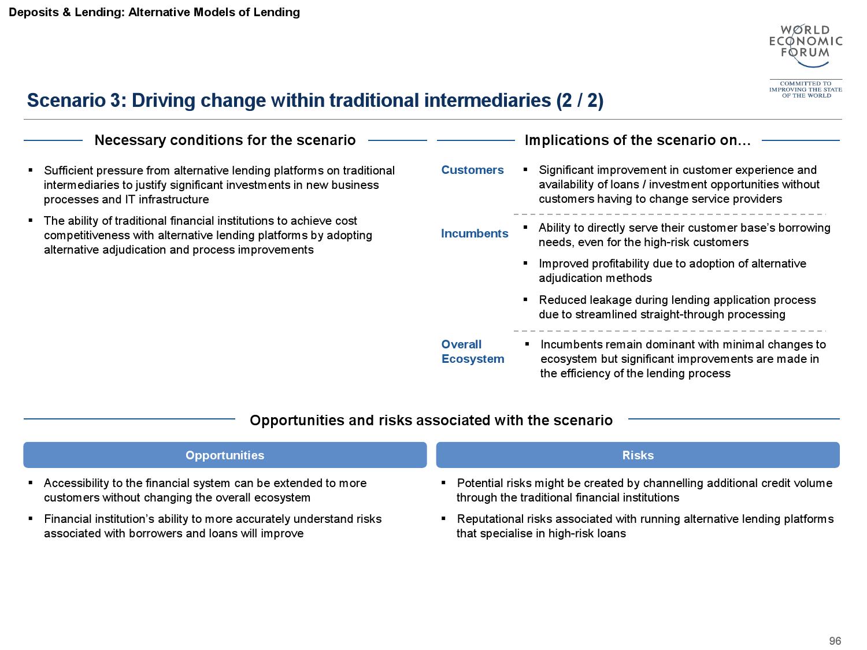 2015金融服务未来报告_000097
