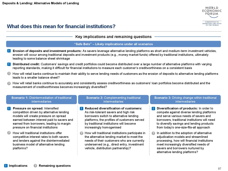 2015金融服务未来报告_000098