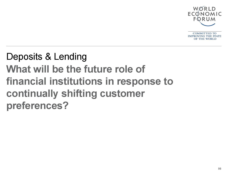 2015金融服务未来报告_000099