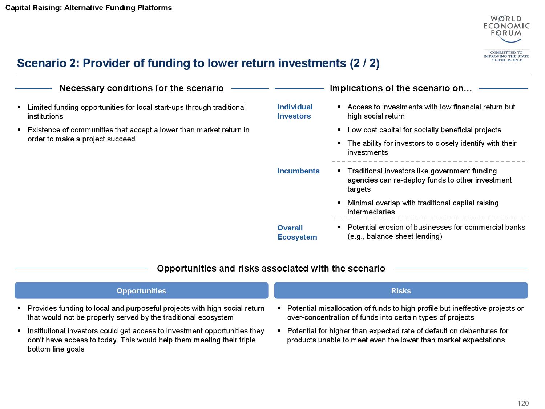 2015金融服务未来报告_000121