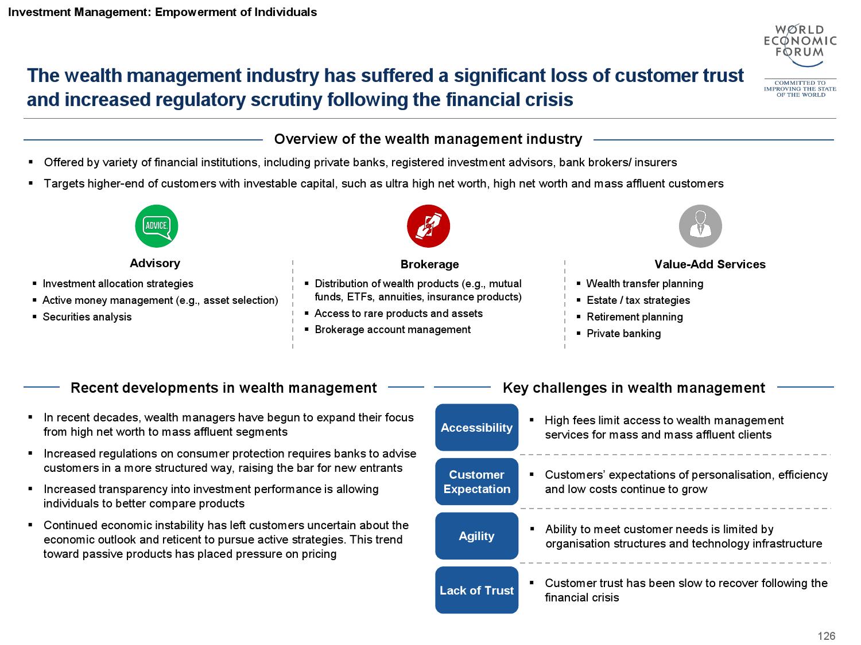 2015金融服务未来报告_000127