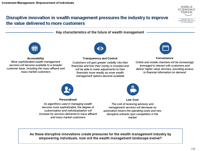 2015金融服务未来报告_000129