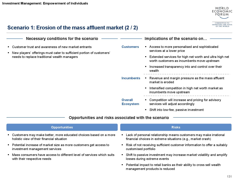 2015金融服务未来报告_000132