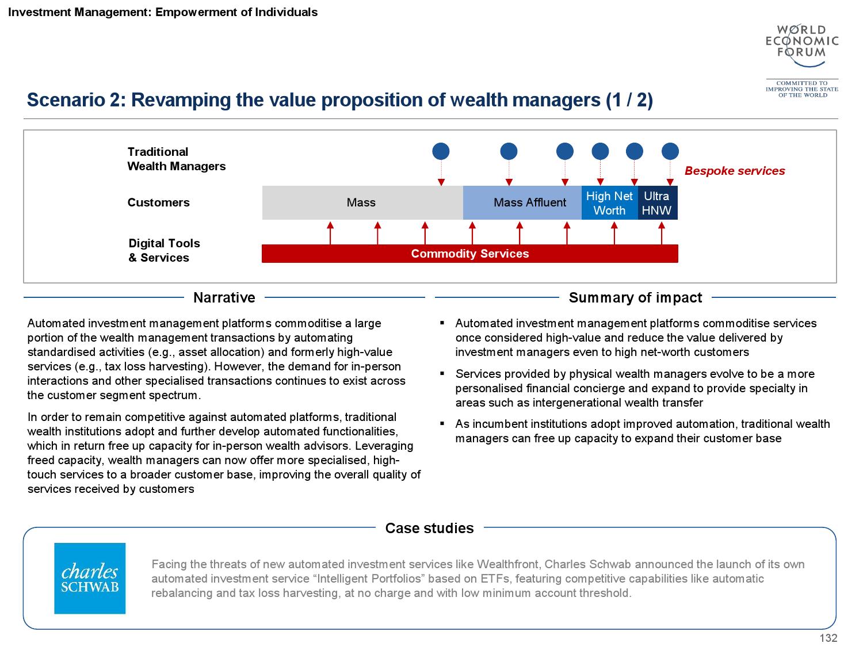 2015金融服务未来报告_000133