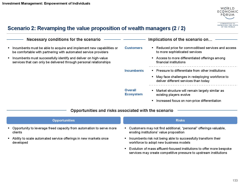 2015金融服务未来报告_000134
