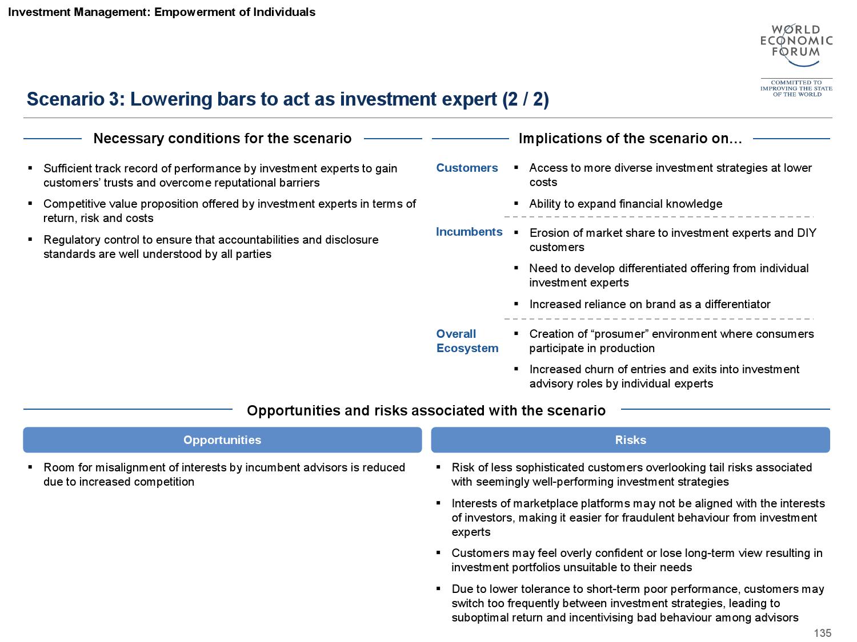 2015金融服务未来报告_000136