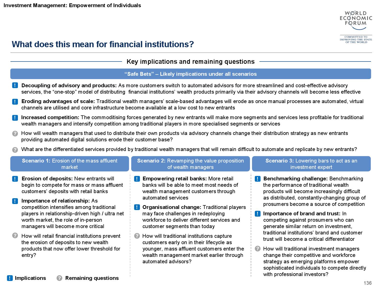 2015金融服务未来报告_000137