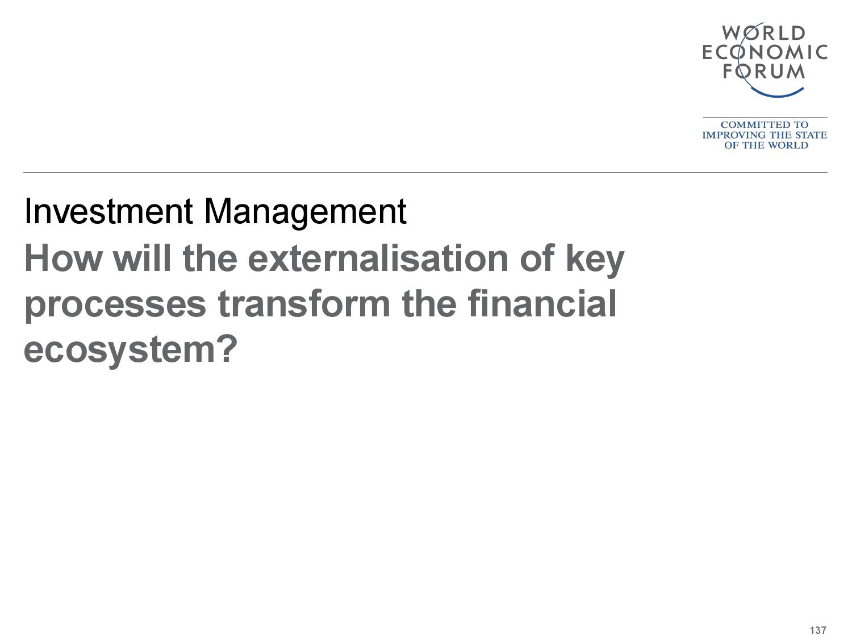 2015金融服务未来报告_000138