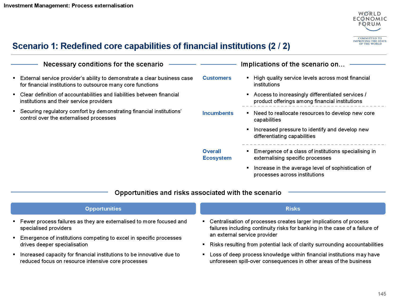 2015金融服务未来报告_000146