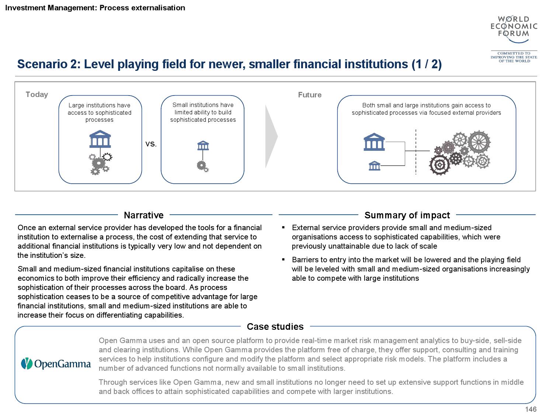 2015金融服务未来报告_000147