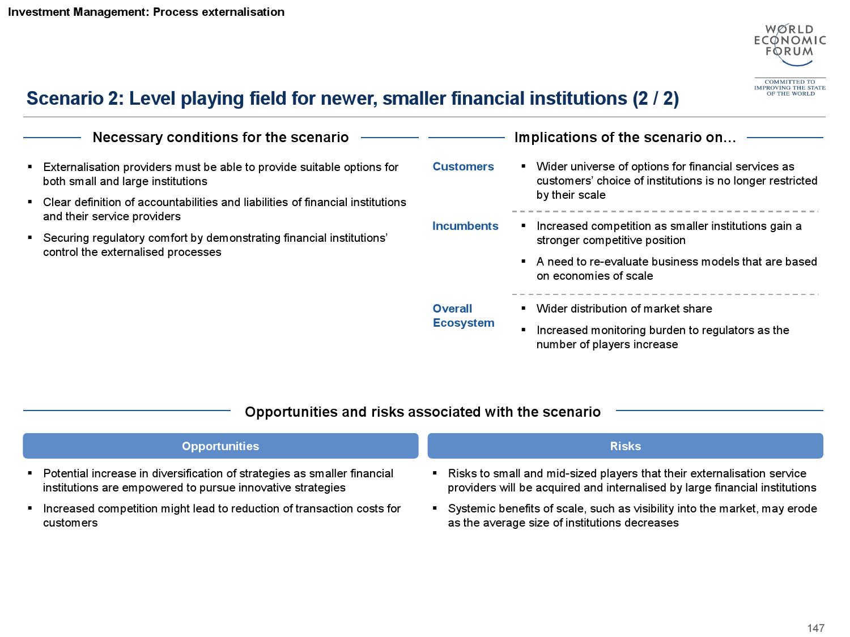 2015金融服务未来报告_000148