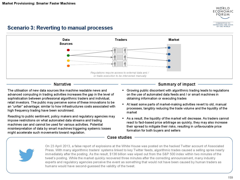 2015金融服务未来报告_000160