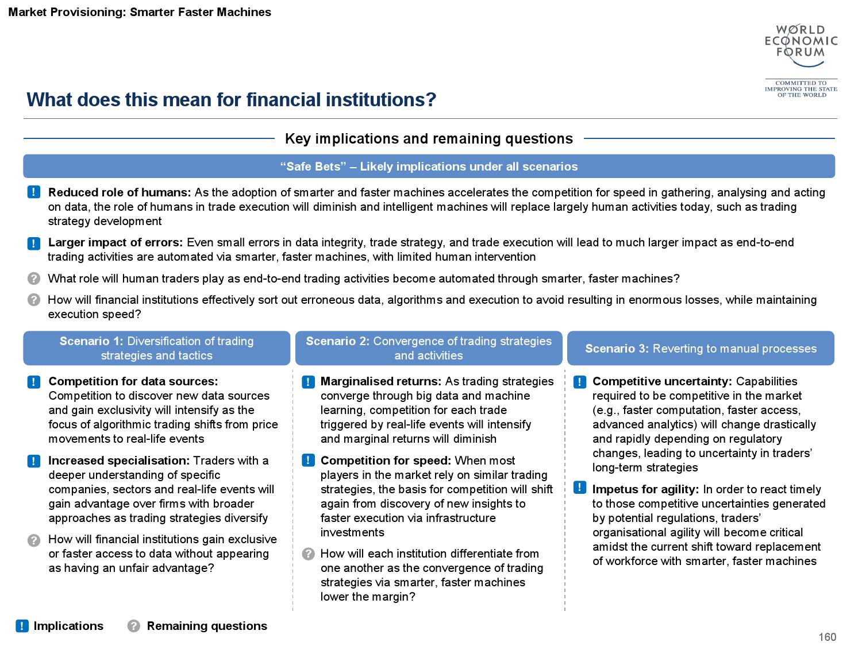 2015金融服务未来报告_000161