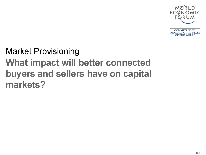 2015金融服务未来报告_000162