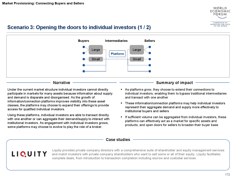 2015金融服务未来报告_000173