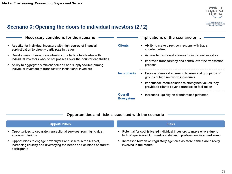 2015金融服务未来报告_000174