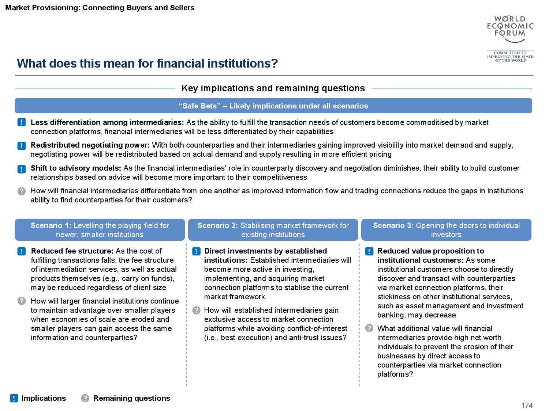 2015金融服务未来报告_000175