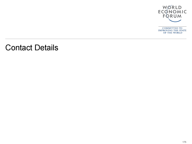 2015金融服务未来报告_000176