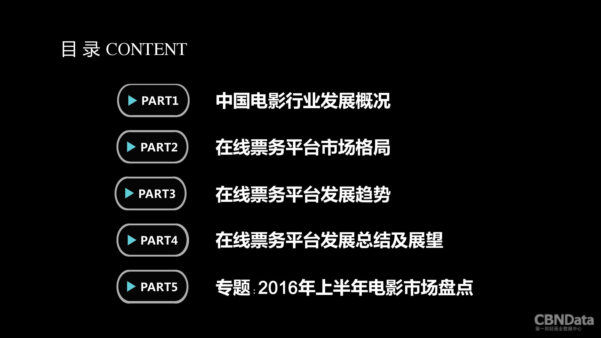 2016上半年中国在线票务平台大数据报告_000003