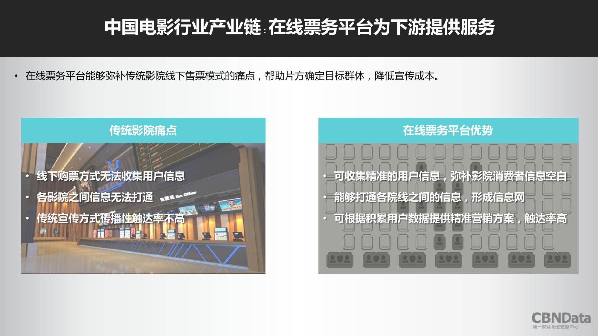 2016上半年中国在线票务平台大数据报告_000008