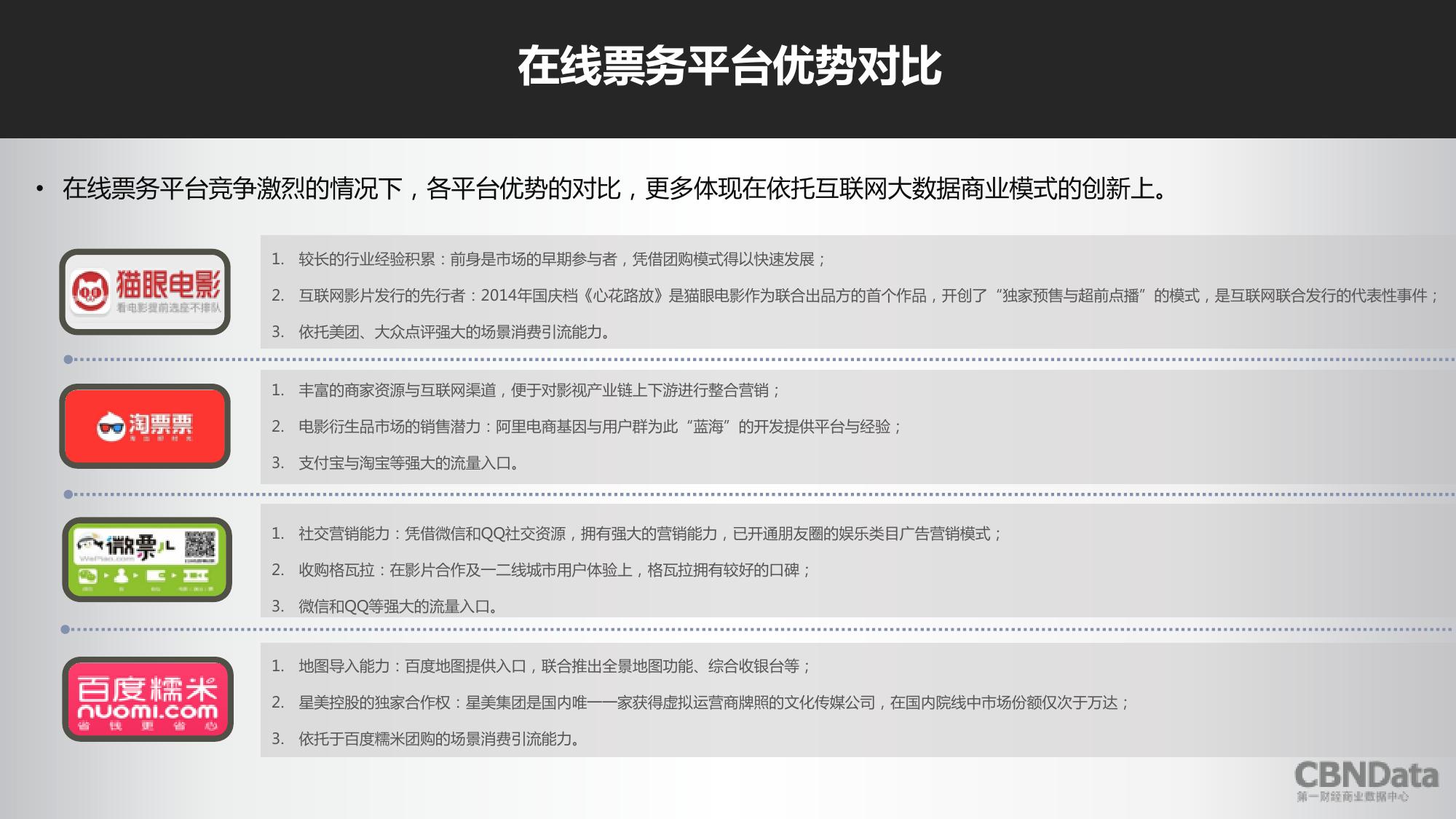 2016上半年中国在线票务平台大数据报告_000015