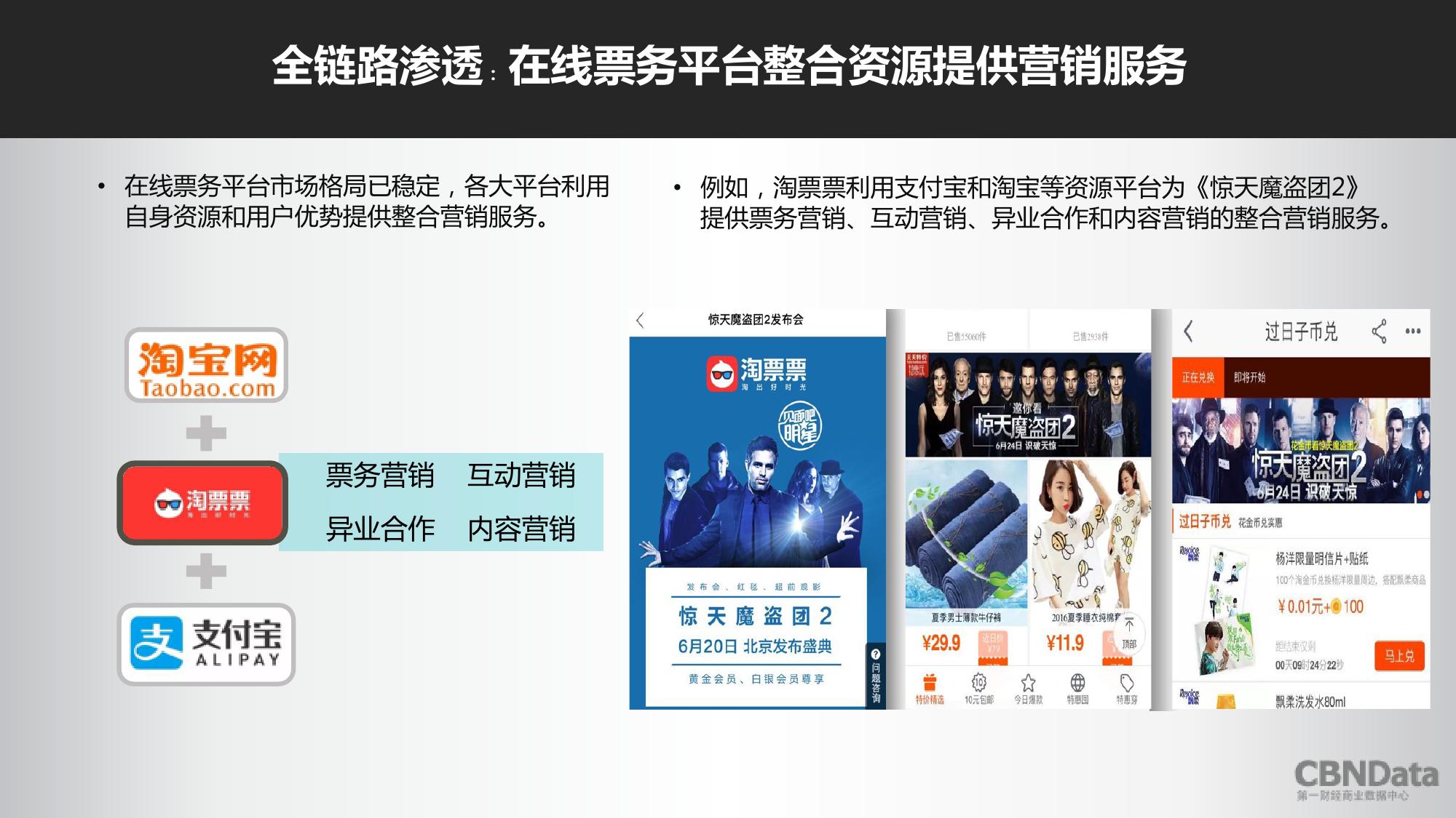 2016上半年中国在线票务平台大数据报告_000023