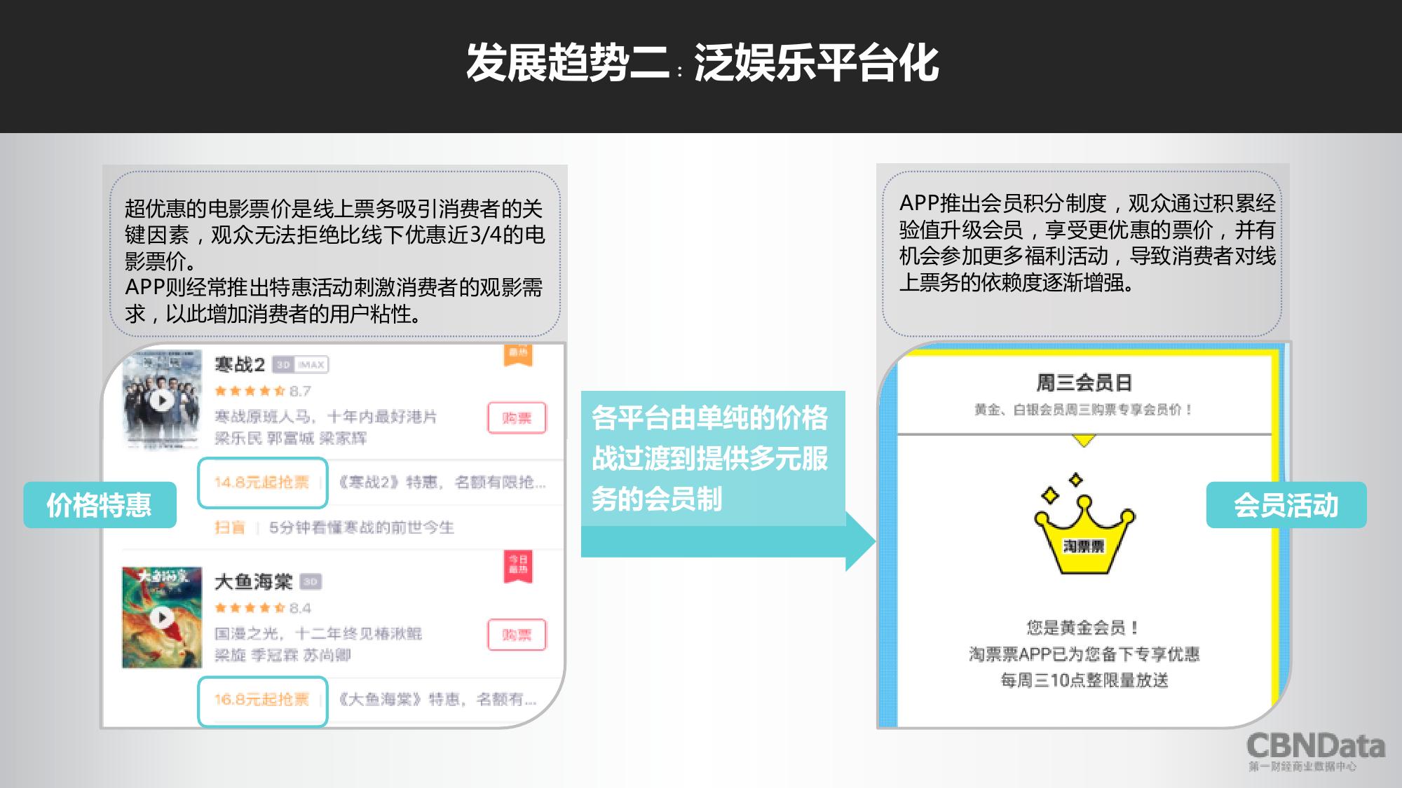 2016上半年中国在线票务平台大数据报告_000024