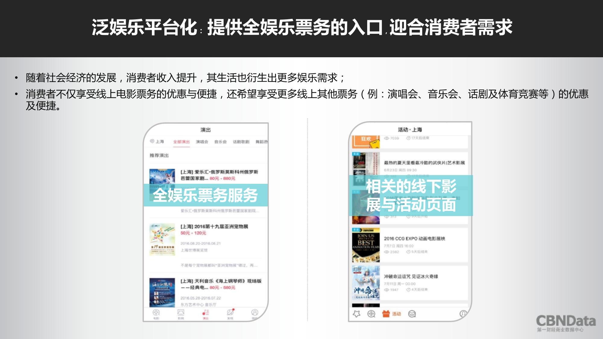 2016上半年中国在线票务平台大数据报告_000025