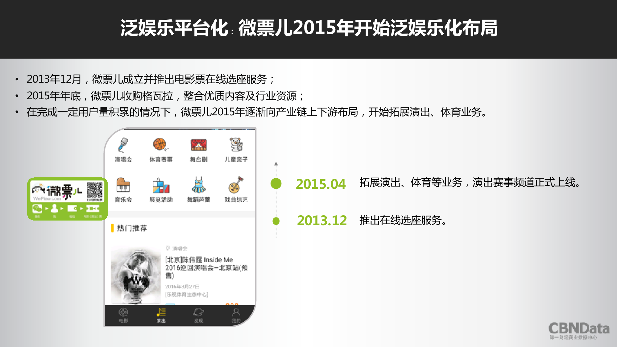 2016上半年中国在线票务平台大数据报告_000026