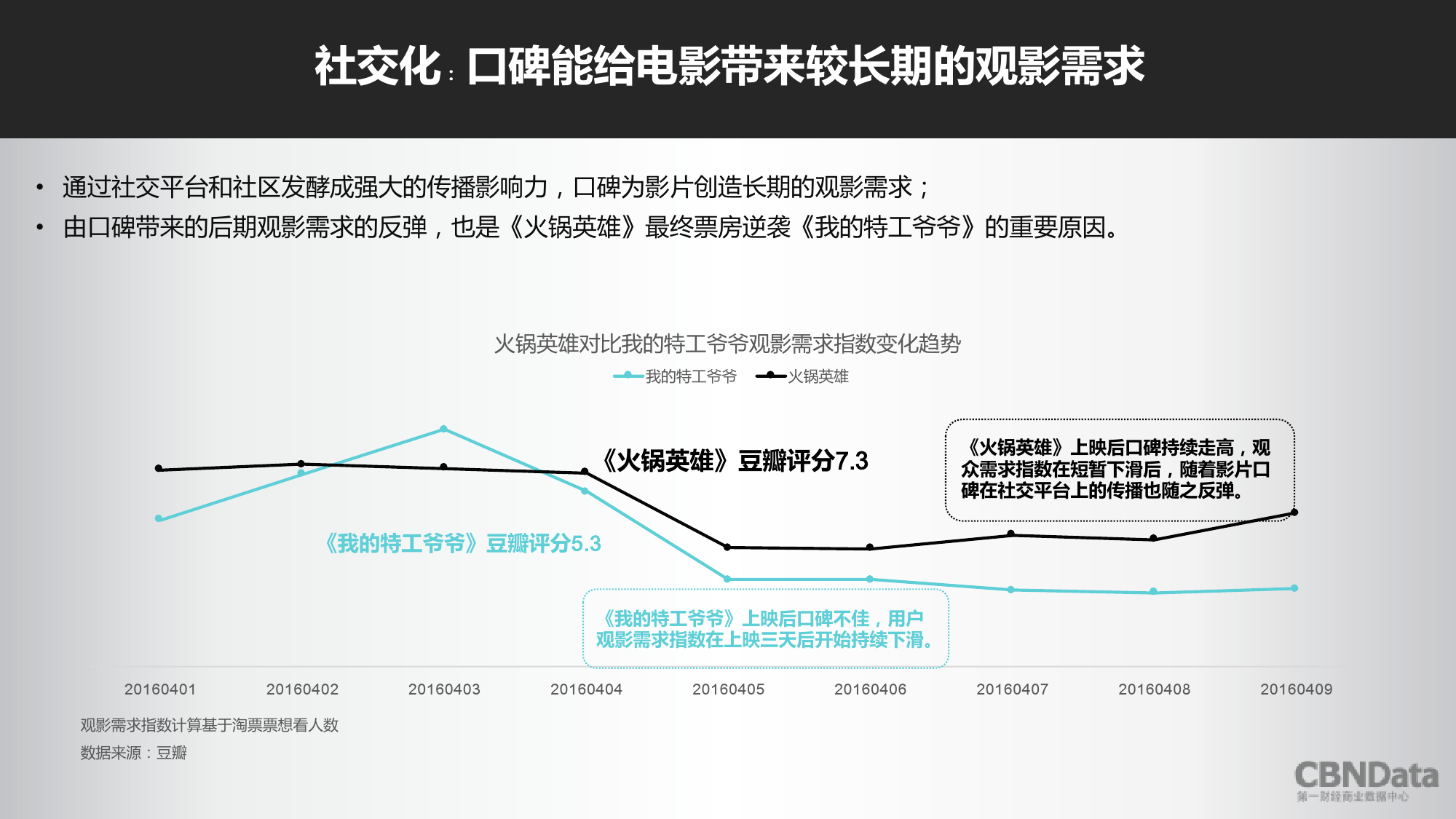 2016上半年中国在线票务平台大数据报告_000030