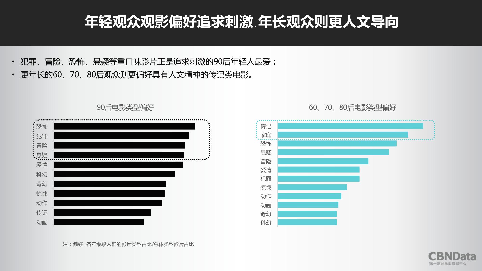2016上半年中国在线票务平台大数据报告_000039