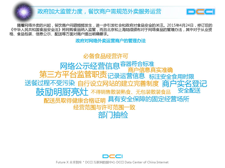 2016上半年中国白领网络外卖服务研究_000024
