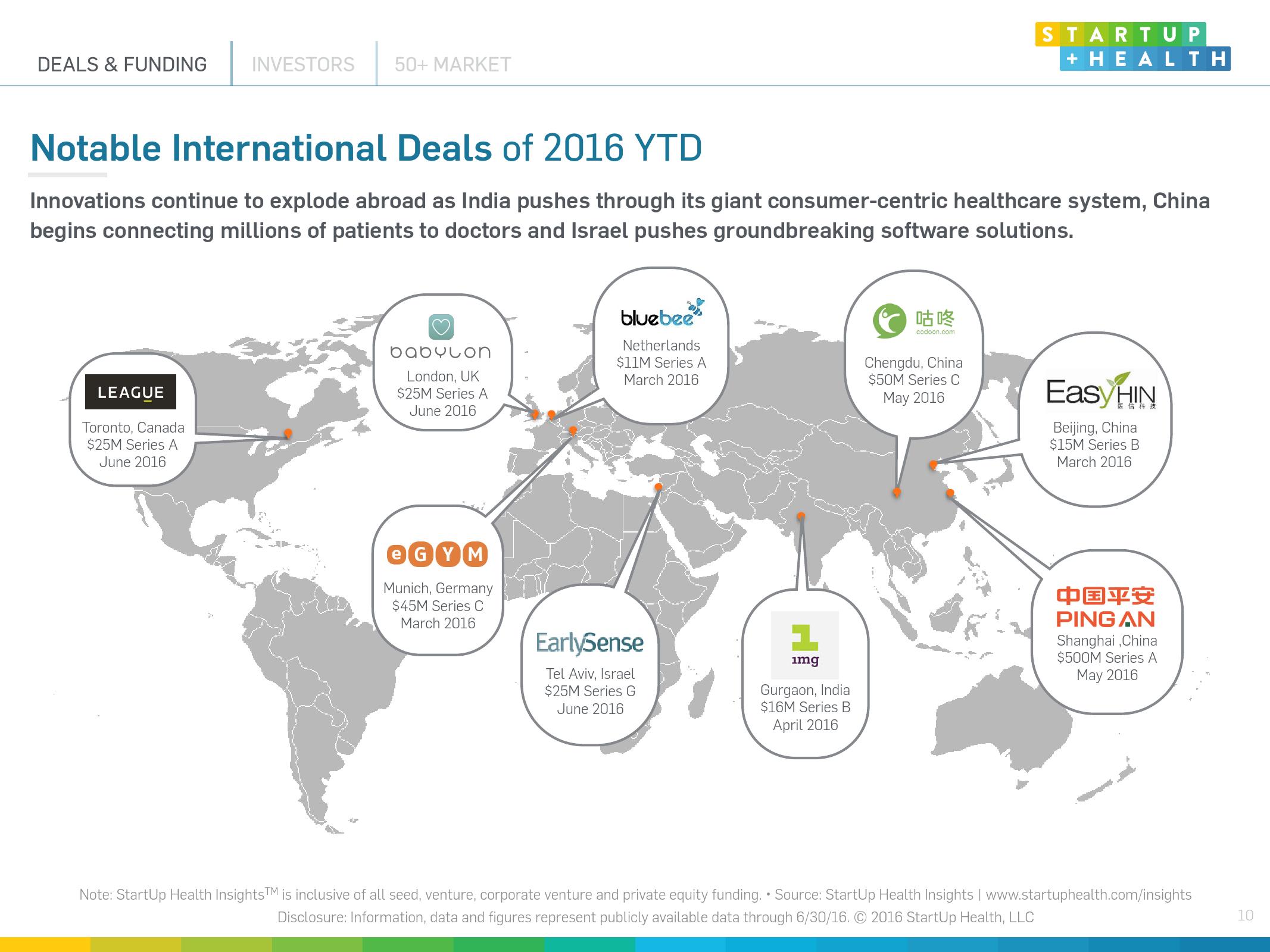 2016上半年互联网医疗投融资报告_000010